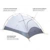 Nemo Kunai 2P Mountaineering Tent, Details